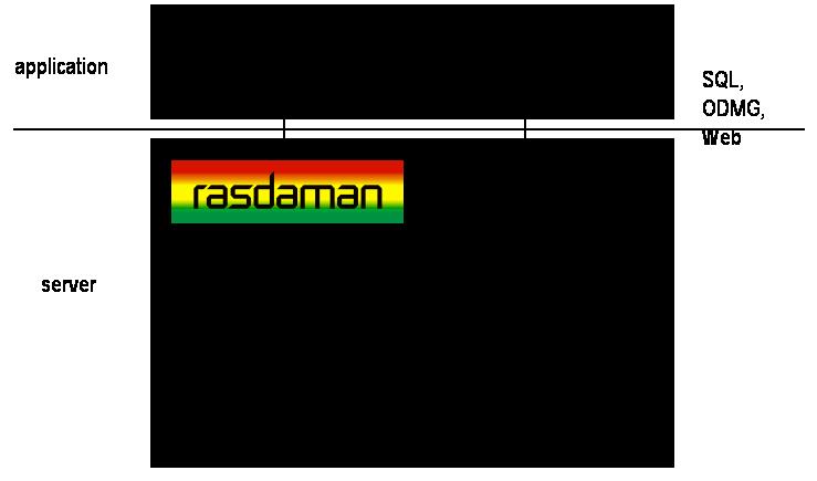 4  Query Language Guide — rasdaman 9 8 0 documentation